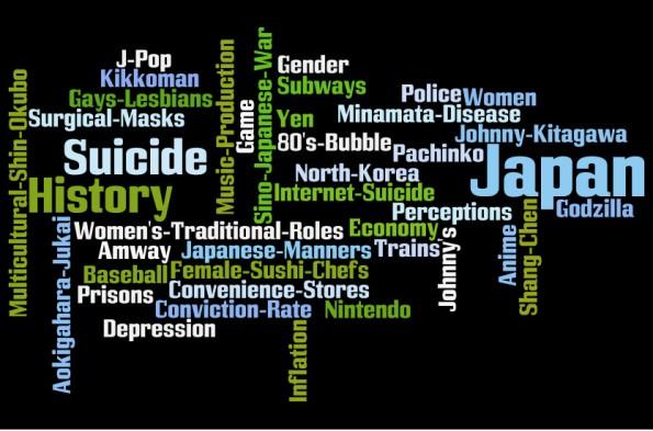 2014 some topics